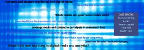 Digital Business Innovation Learn