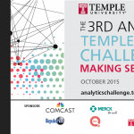 Third annual Analytics Challenge triples in size with 719 students participating