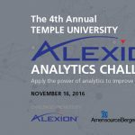 Winners Announced for 4th Annual Temple Analytics Challenge